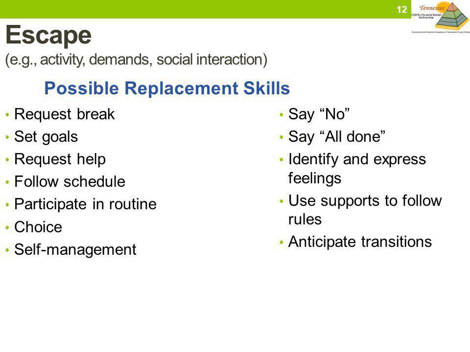 Escape (e.g., activity, demands, social interaction) Request break Set goals Request help Follow schedule Participate in routine Choice Self-managemen