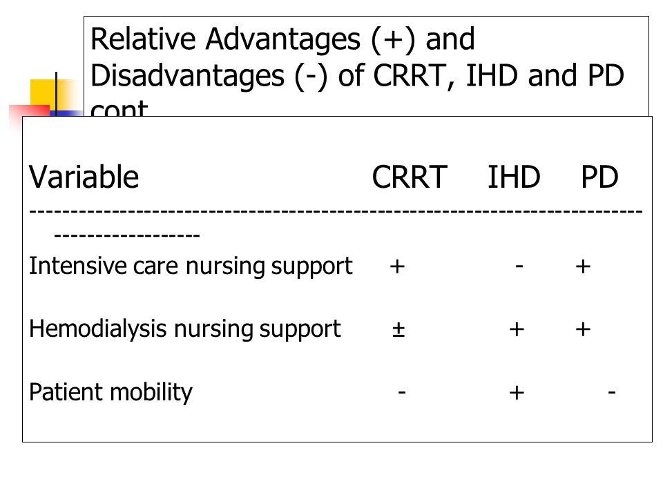 Relative Advantages (+) and Disadvantages (-) of CRRT, IHD and PD cont. Variable CRRT IHD PD ---------------------------------------------------------