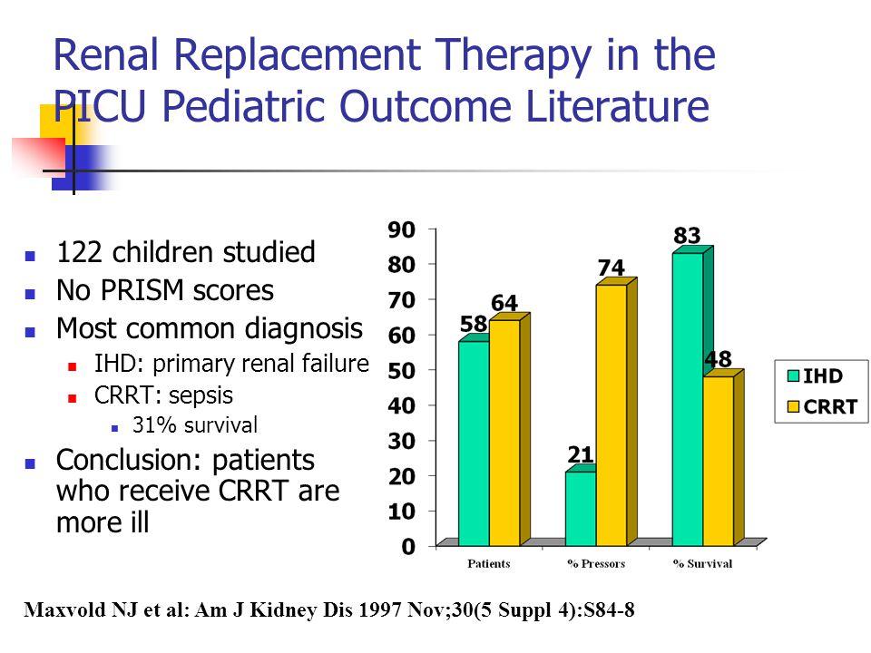 Renal Replacement Therapy in the PICU Pediatric Outcome Literature 122 children studied No PRISM scores Most common diagnosis IHD: primary renal failu