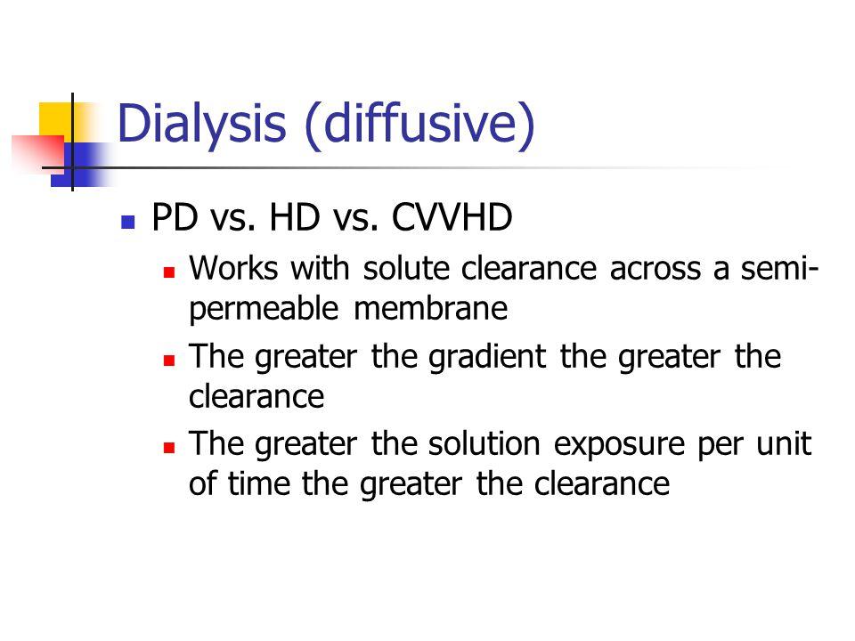 Cost of Dialysis Equipment (in U.S.dollars) cont.
