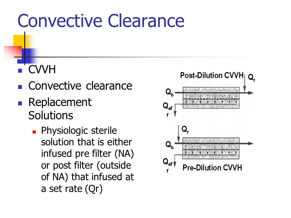 CVVH Convective clearance Replacement Solutions Physiologic sterile solution that is either infused pre filter (NA) or post filter (outside of NA) tha
