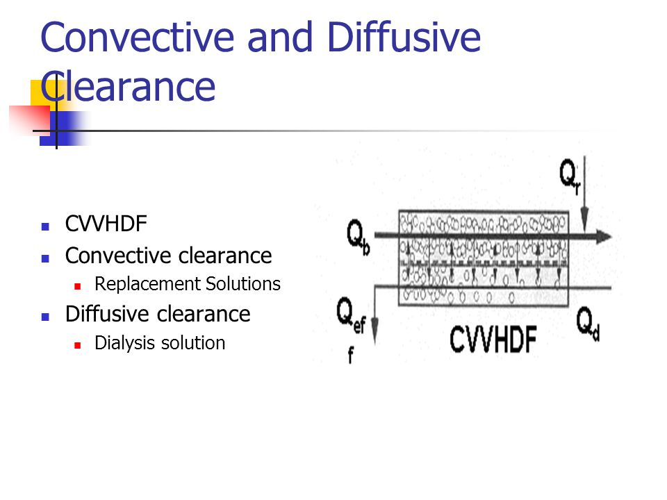 CVVHDF Convective clearance Replacement Solutions Diffusive clearance Dialysis solution Convective and Diffusive Clearance