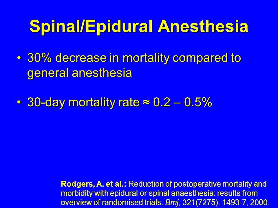 Spinal/Epidural Anesthesia 30% decrease in mortality compared to general anesthesia30% decrease in mortality compared to general anesthesia 30-day mor