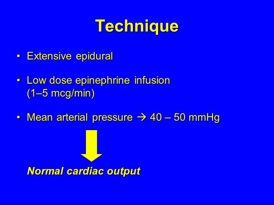Technique Extensive epiduralExtensive epidural Low dose epinephrine infusion (1–5 mcg/min)Low dose epinephrine infusion (1–5 mcg/min) Mean arterial pr