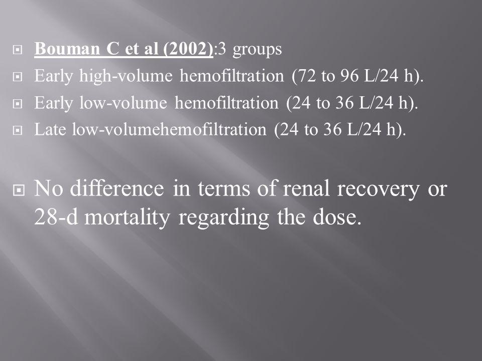 Bouman C et al (2002):3 groups Early high-volume hemofiltration (72 to 96 L/24 h). Early low-volume hemofiltration (24 to 36 L/24 h). Late low-volumeh