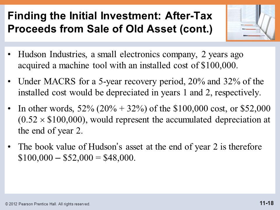 © 2012 Pearson Prentice Hall. All rights reserved. 11-18 Finding the Initial Investment: After-Tax Proceeds from Sale of Old Asset (cont.) Hudson Indu