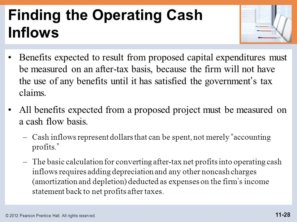 © 2012 Pearson Prentice Hall. All rights reserved. 11-28 Finding the Operating Cash Inflows Benefits expected to result from proposed capital expendit