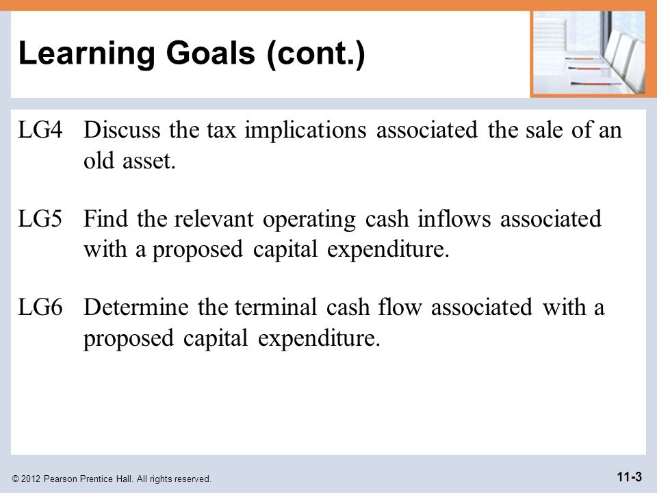 © 2012 Pearson Prentice Hall. All rights reserved. 11-3 Learning Goals (cont.) LG4Discuss the tax implications associated the sale of an old asset. LG