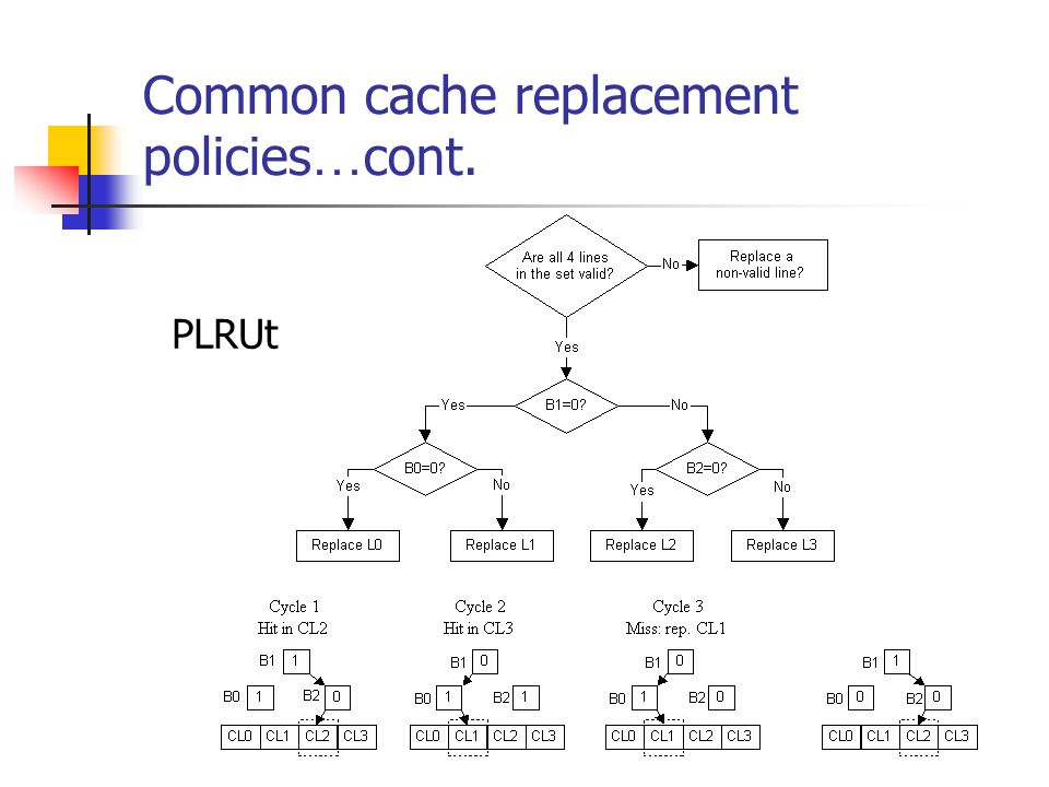 Common cache replacement policies … cont. PLRUt