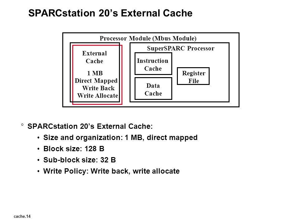 cache.15 SPARCstation 20s Internal Instruction Cache °SPARCstation 20s Internal Instruction Cache: Size and organization: 20 KB, 5-way Set Associative Block size: 64 B Sub-block size: 32 B Write Policy: Does not apply °Note: Sub-block size the same as the External (L2) Cache Processor Module (Mbus Module) External Cache SuperSPARC Processor I-Cache Data Cache Register File 1 MB Direct Mapped Write Back Write Allocate 20 KB 5-way