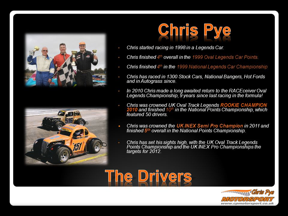 Chris started racing in 1998 in a Legends Car.