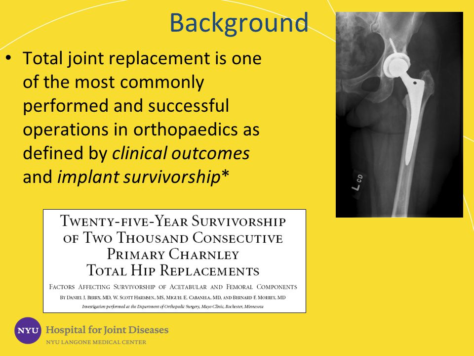 Background Total joint replacement is one of the most commonly performed and successful operations in orthopaedics as defined by clinical outcomes and