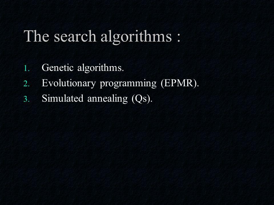 The search algorithms : 1. Genetic algorithms. 2.