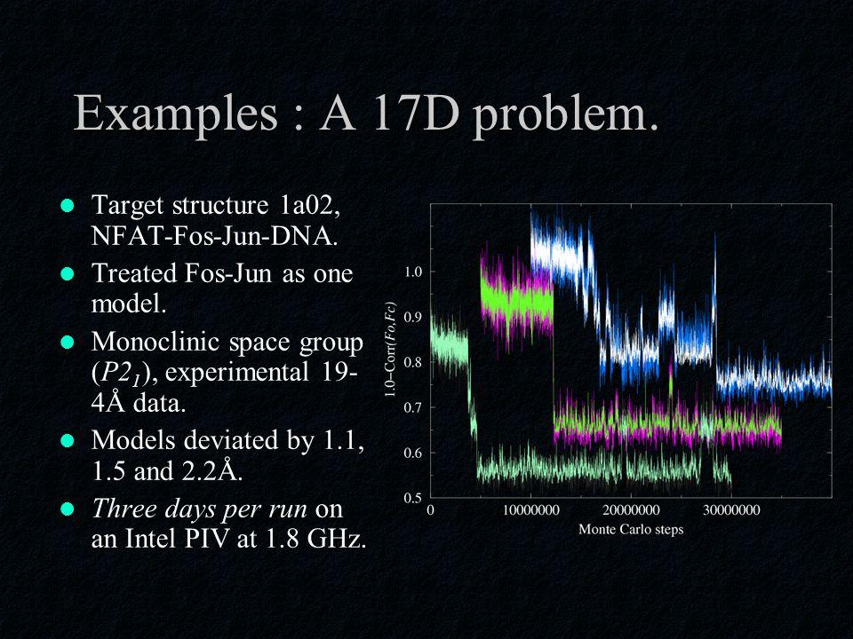 Examples : A 17D problem. Target structure 1a02, NFAT-Fos-Jun-DNA.