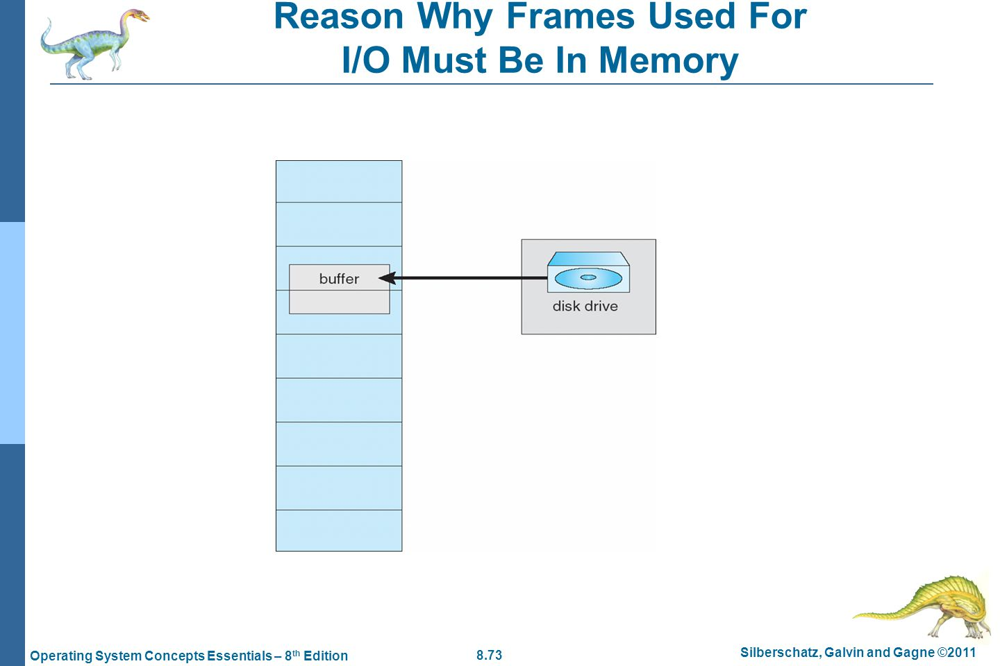 8.73 Silberschatz, Galvin and Gagne ©2011 Operating System Concepts Essentials – 8 th Edition Reason Why Frames Used For I/O Must Be In Memory