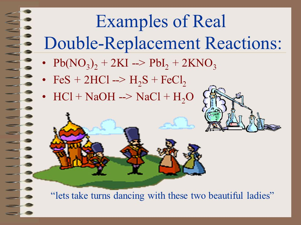 Double-Replacement Reactions: In a double-replacement reaction, the two compounds exchange places in a solution to form two new compounds. The general