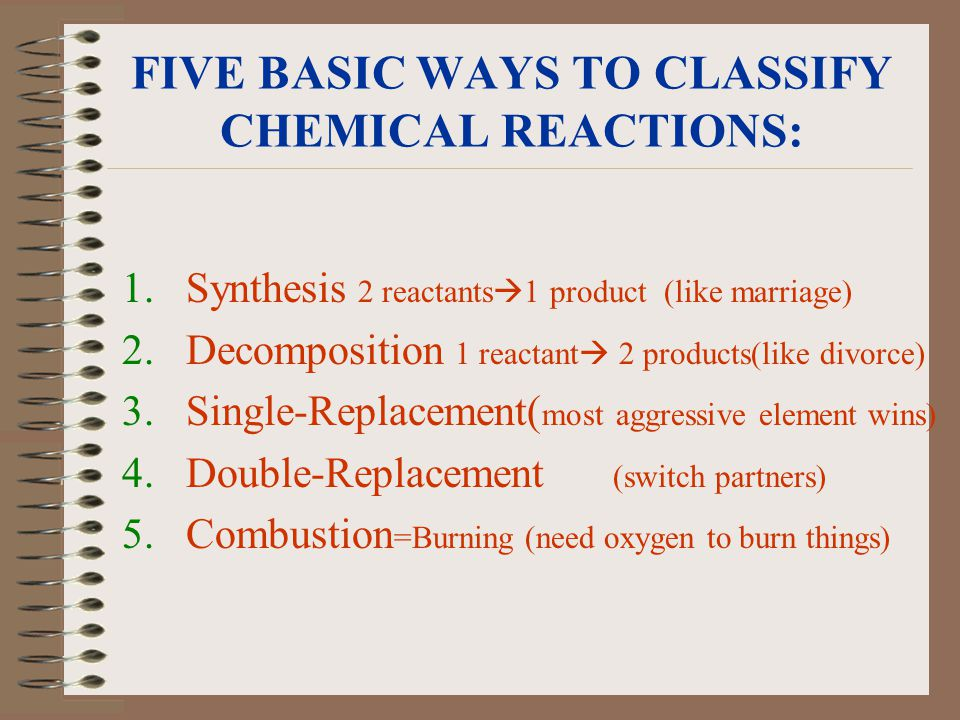 Examples of Real Combustion Reactions: examples of combustion reactions C 3 H 8 + 5O 2 --> 3CO 2 + 4H 2 O + heat 2CH 4 + 4O 2 2CO 2 + 4H 2 O + heat