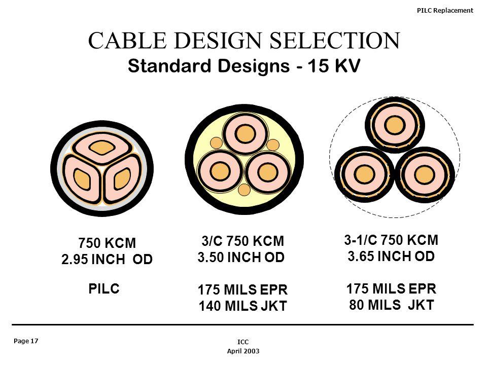 PILC Replacement Page 17 April 2003 ICC 750 KCM 2.95 INCH OD 3/C 750 KCM 3.50 INCH OD 175 MILS EPR 140 MILS JKT 3-1/C 750 KCM 3.65 INCH OD 175 MILS EPR 80 MILS JKT PILC CABLE DESIGN SELECTION Standard Designs - 15 KV
