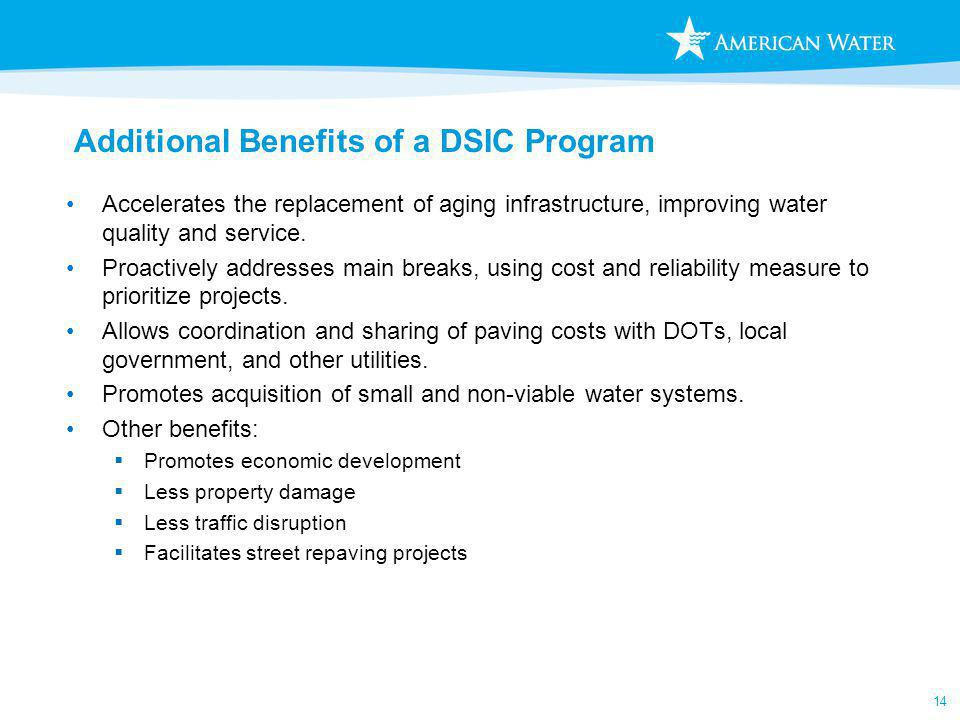 14 Additional Benefits of a DSIC Program Accelerates the replacement of aging infrastructure, improving water quality and service.