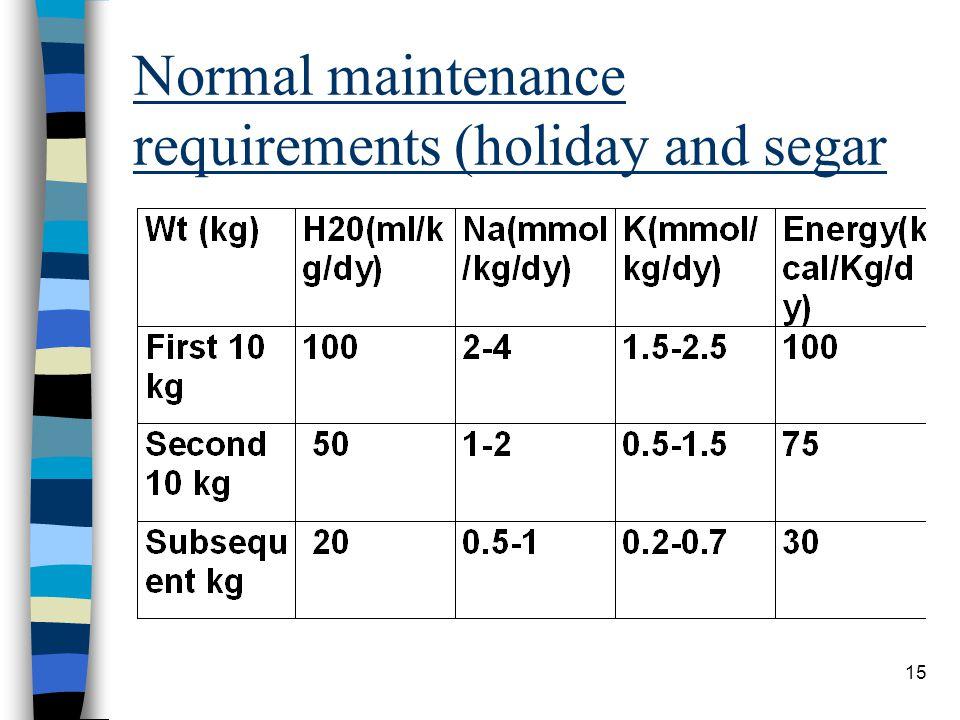 15 Normal maintenance requirements (holiday and segar