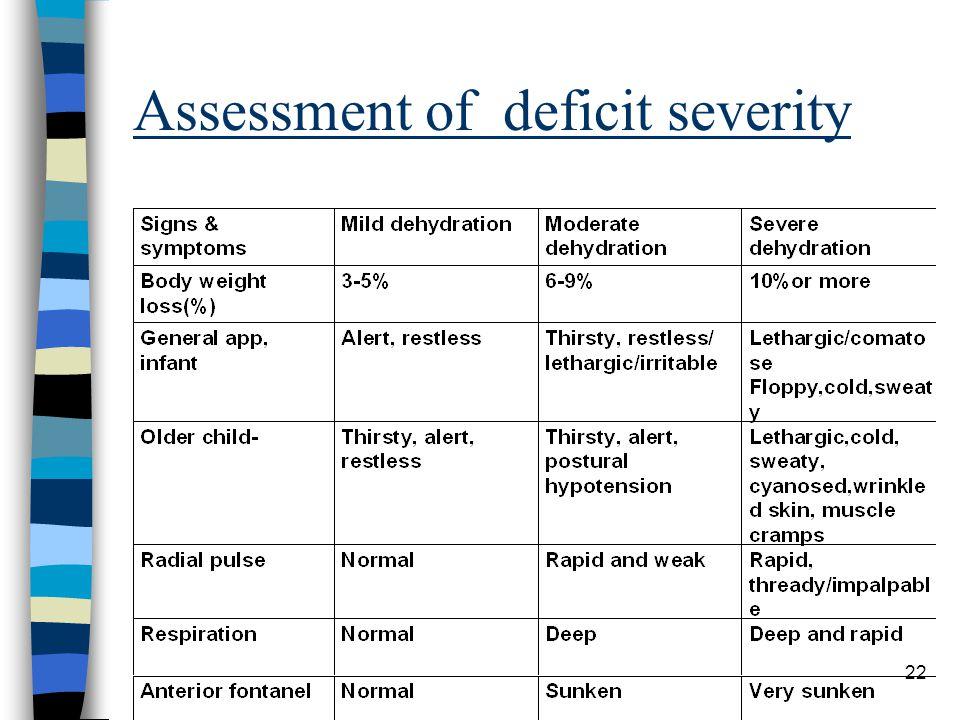 22 Assessment of deficit severity