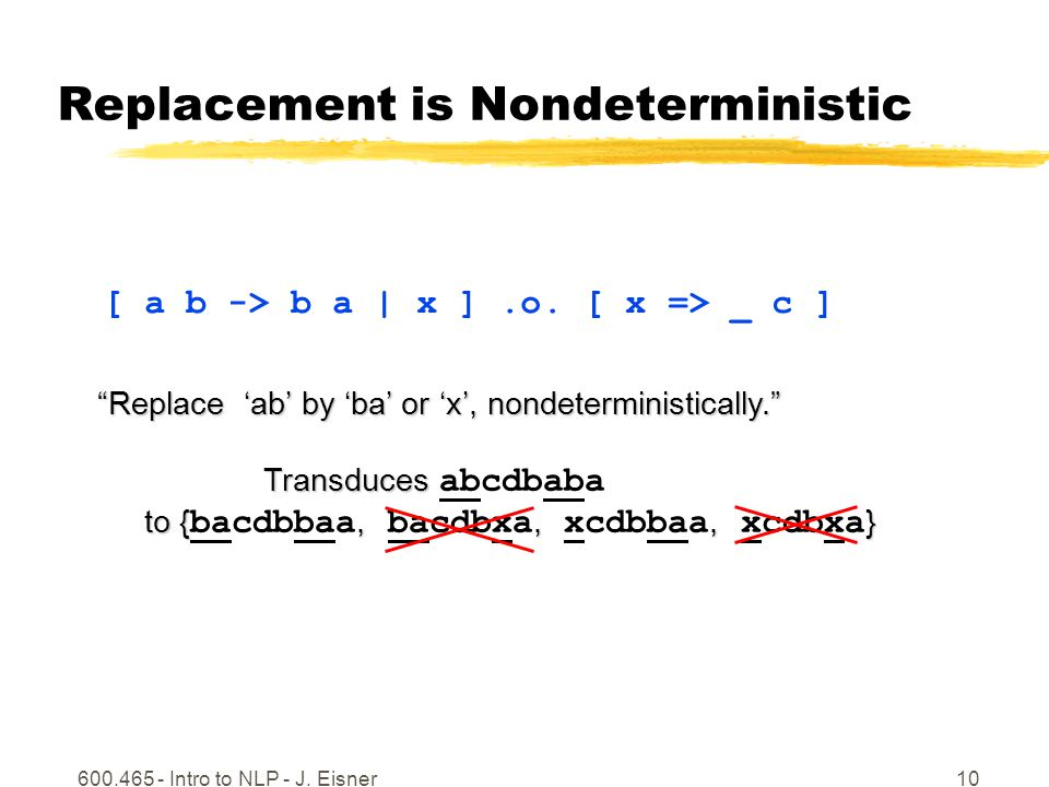 600.465 - Intro to NLP - J. Eisner10 Replacement is Nondeterministic [ a b -> b a | x ].o.