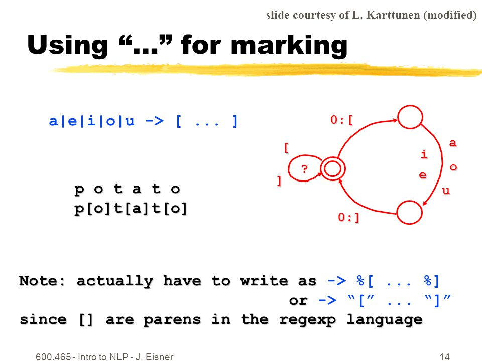 600.465 - Intro to NLP - J. Eisner14 Using … for marking 0:[ [ 0:] .