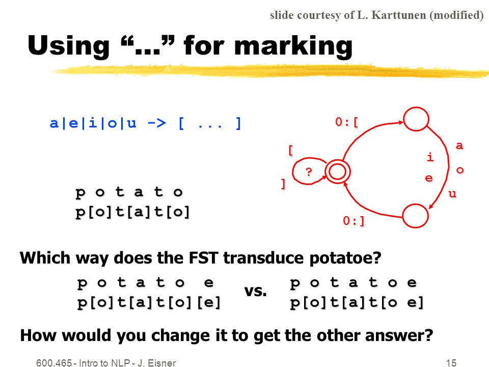 600.465 - Intro to NLP - J. Eisner15 Using … for marking 0:[ [ 0:] .
