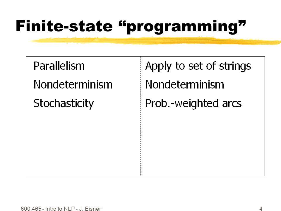 600.465 - Intro to NLP - J. Eisner4 Finite-state programming