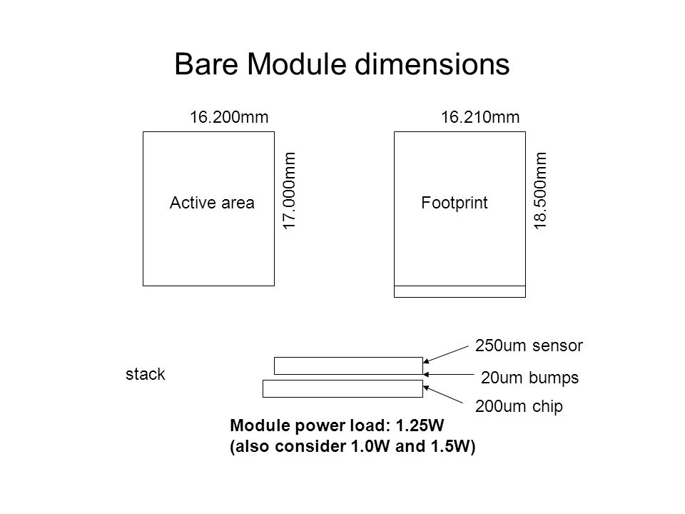 Bare Module dimensions mm Active area mm mm Footprint mm stack 200um chip 20um bumps 250um sensor Module power load: 1.25W (also consider 1.0W and 1.5W)