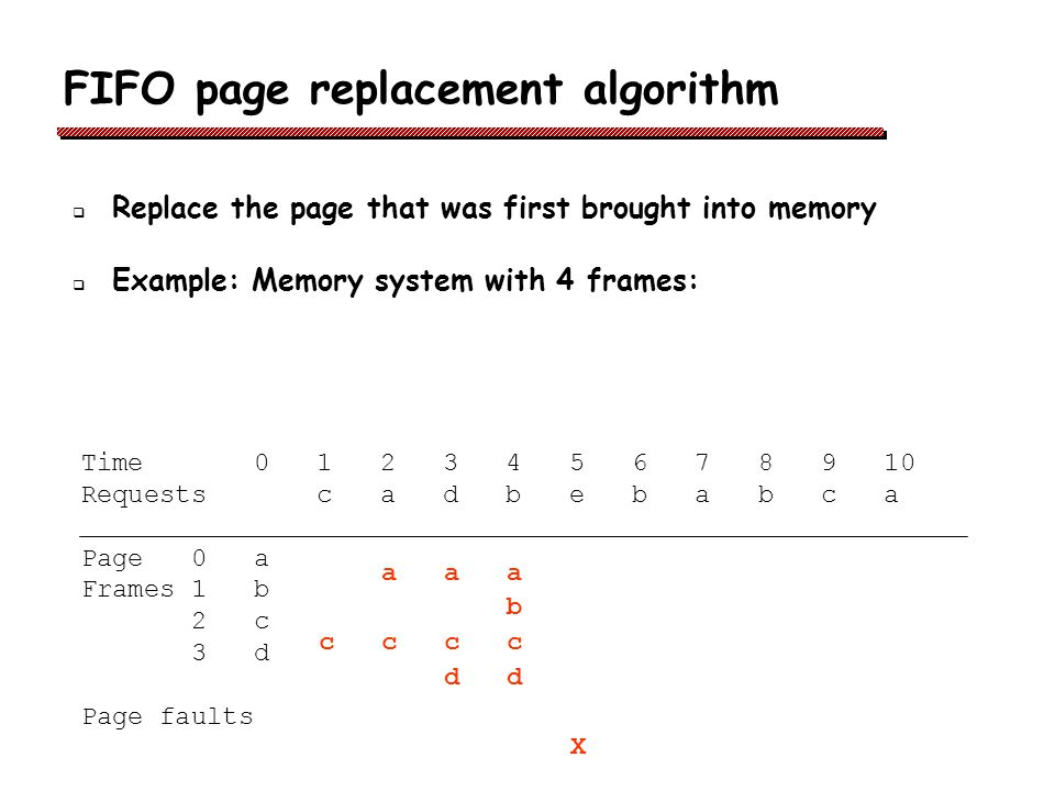 FIFO page replacement algorithm Replace the page that was first brought into memory Example: Memory system with 4 frames: Time 0 1 2 3 4 5 6 7 8 9 10 Requests c a d b e b a b c a Page 0 a Frames 1 b 2 c 3 d Page faults a a a b c c d d X