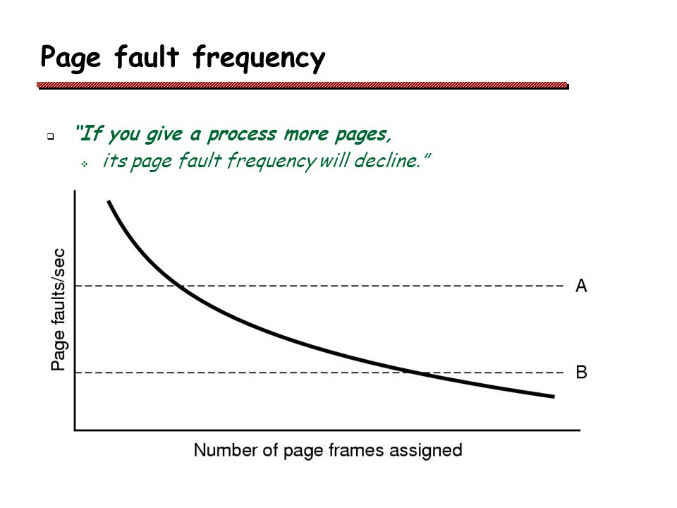 Page fault frequency If you give a process more pages, its page fault frequency will decline.