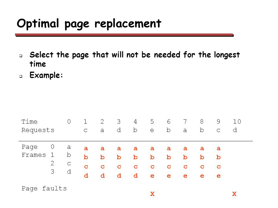 Optimal page replacement Select the page that will not be needed for the longest time Example: Time 0 1 2 3 4 5 6 7 8 9 10 Requests c a d b e b a b c d Page 0 a Frames 1 b 2 c 3 d Page faults a a a a a a a a a b b b b b b b b b c c c c c c c c c d d d d e e e e e X X
