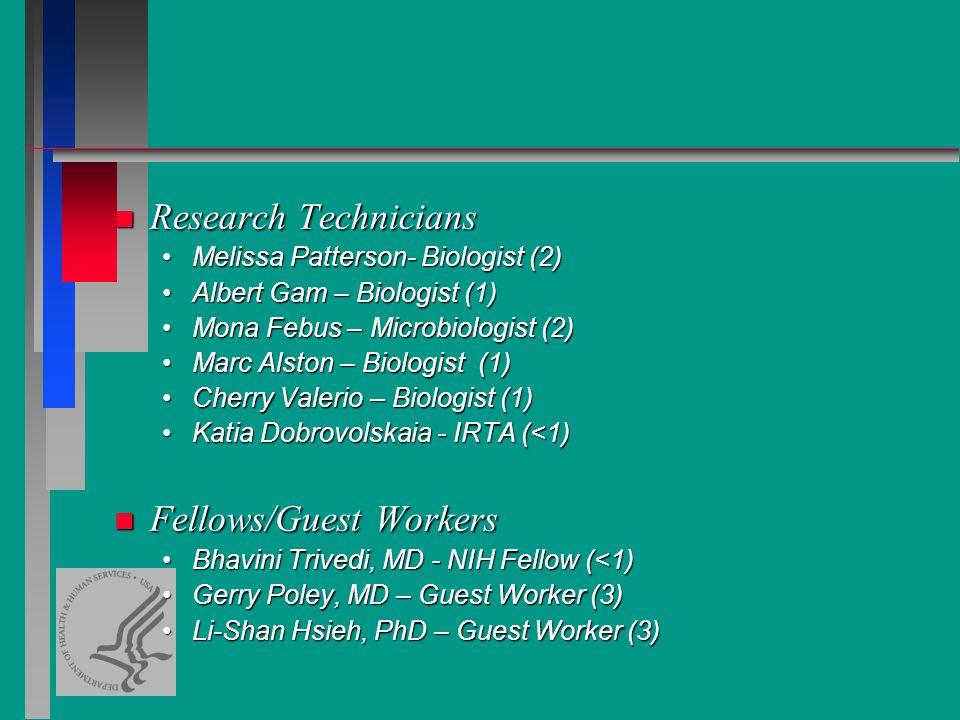 n Research Technicians Melissa Patterson- Biologist (2)Melissa Patterson- Biologist (2) Albert Gam – Biologist (1)Albert Gam – Biologist (1) Mona Febus – Microbiologist (2)Mona Febus – Microbiologist (2) Marc Alston – Biologist (1)Marc Alston – Biologist (1) Cherry Valerio – Biologist (1)Cherry Valerio – Biologist (1) Katia Dobrovolskaia - IRTA (<1)Katia Dobrovolskaia - IRTA (<1) n Fellows/Guest Workers Bhavini Trivedi, MD - NIH Fellow (<1)Bhavini Trivedi, MD - NIH Fellow (<1) Gerry Poley, MD – Guest Worker (3)Gerry Poley, MD – Guest Worker (3) Li-Shan Hsieh, PhD – Guest Worker (3)Li-Shan Hsieh, PhD – Guest Worker (3)