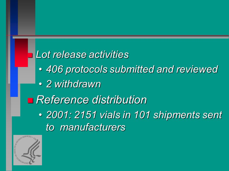 n Lot release activities 406 protocols submitted and reviewed406 protocols submitted and reviewed 2 withdrawn2 withdrawn n Reference distribution 2001: 2151 vials in 101 shipments sent to manufacturers2001: 2151 vials in 101 shipments sent to manufacturers
