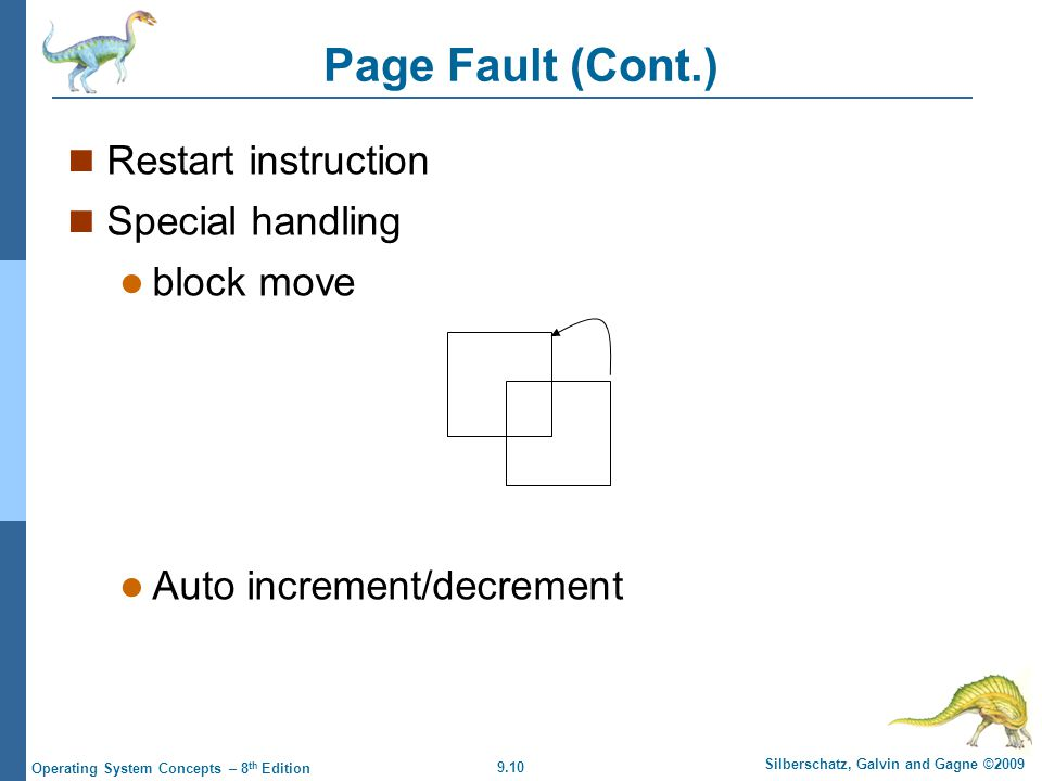 9.10 Silberschatz, Galvin and Gagne ©2009 Operating System Concepts – 8 th Edition Page Fault (Cont.) Restart instruction Special handling block move Auto increment/decrement