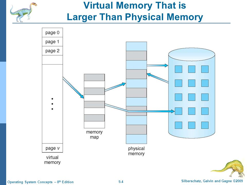 9.4 Silberschatz, Galvin and Gagne ©2009 Operating System Concepts – 8 th Edition Virtual Memory That is Larger Than Physical Memory