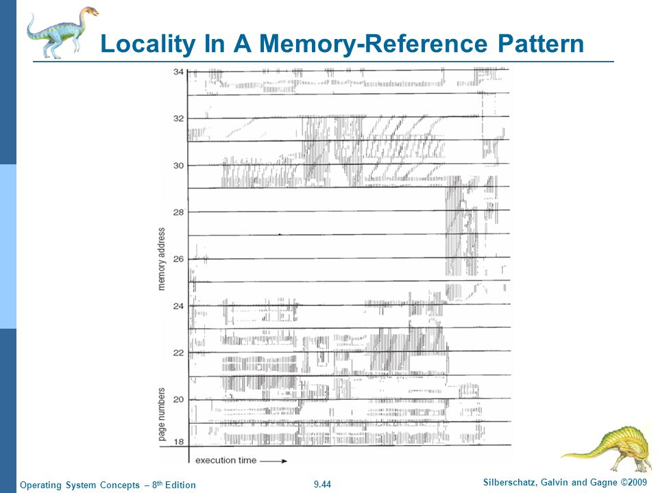 9.44 Silberschatz, Galvin and Gagne ©2009 Operating System Concepts – 8 th Edition Locality In A Memory-Reference Pattern