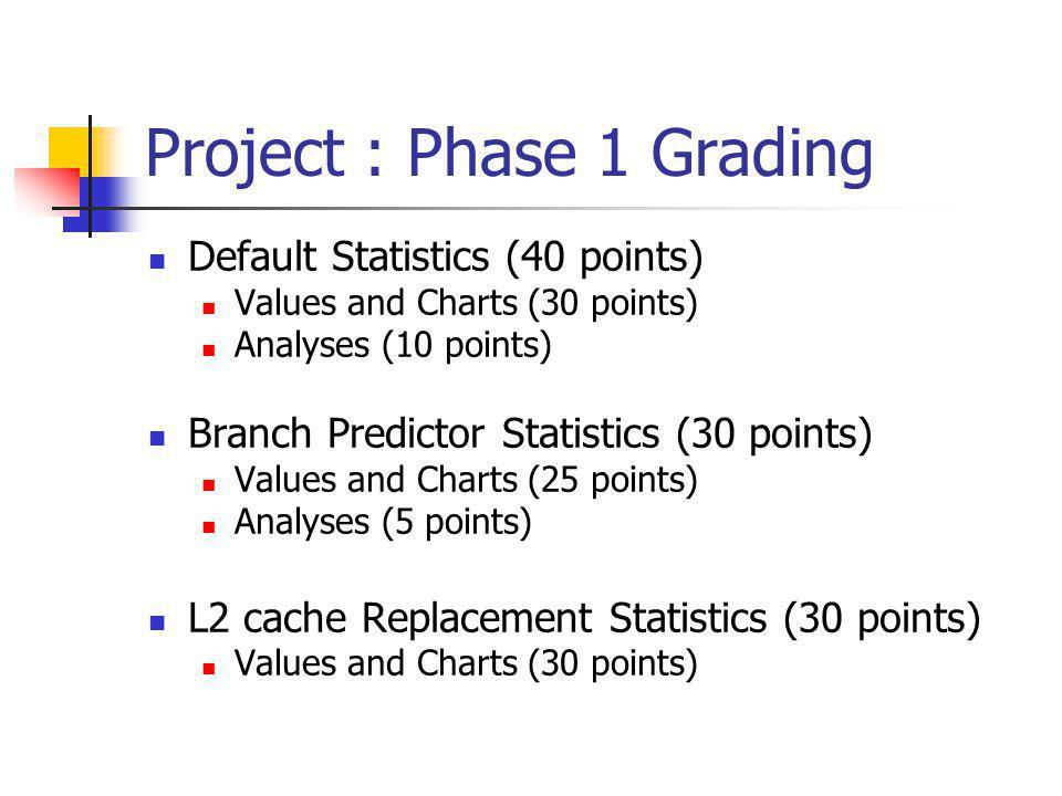 Project : Phase 1 Grading Default Statistics (40 points) Values and Charts (30 points) Analyses (10 points) Branch Predictor Statistics (30 points) Values and Charts (25 points) Analyses (5 points) L2 cache Replacement Statistics (30 points) Values and Charts (30 points)