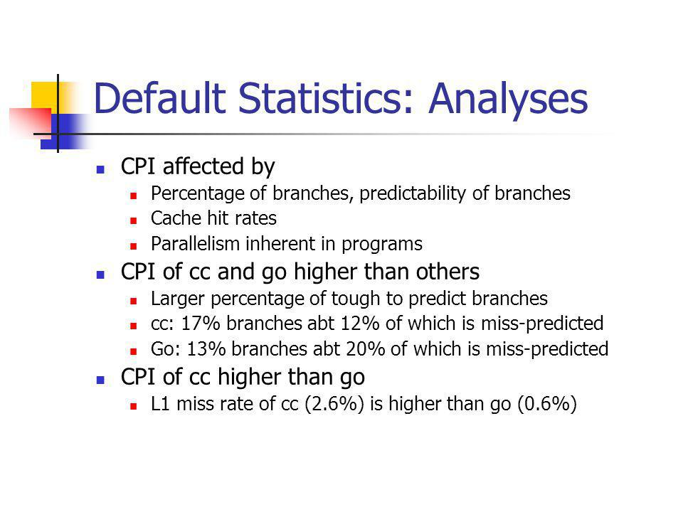 Default Statistics: Analyses CPI affected by Percentage of branches, predictability of branches Cache hit rates Parallelism inherent in programs CPI o