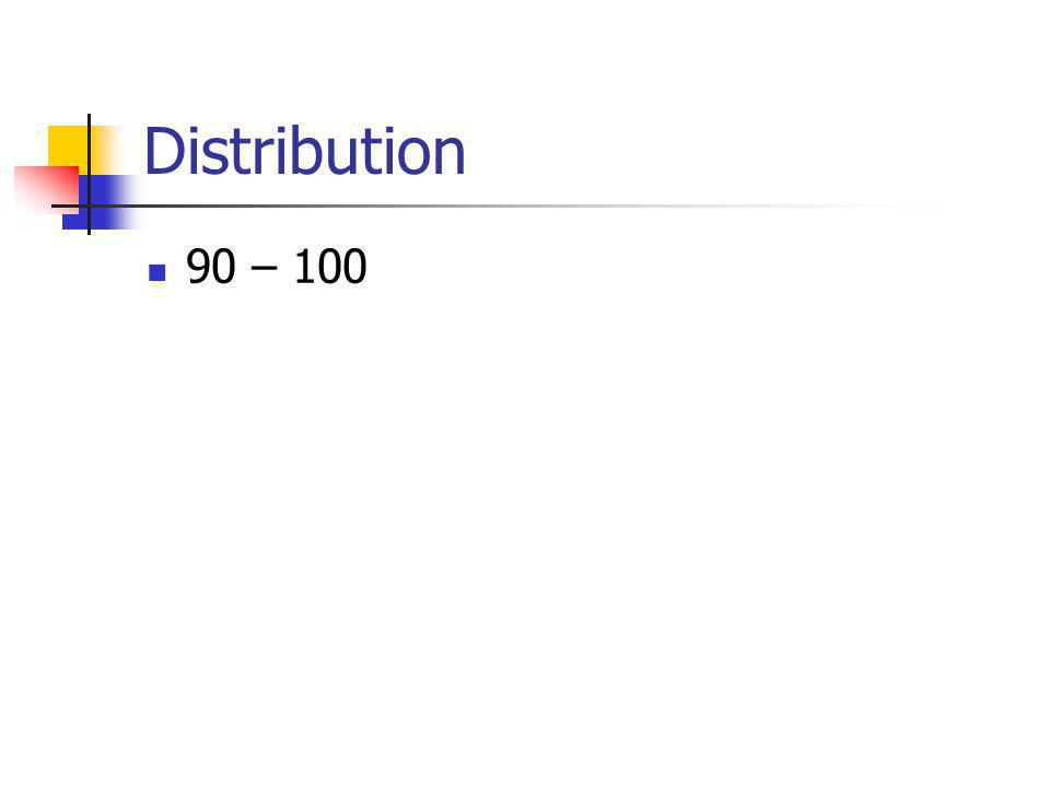 Distribution 90 – 100