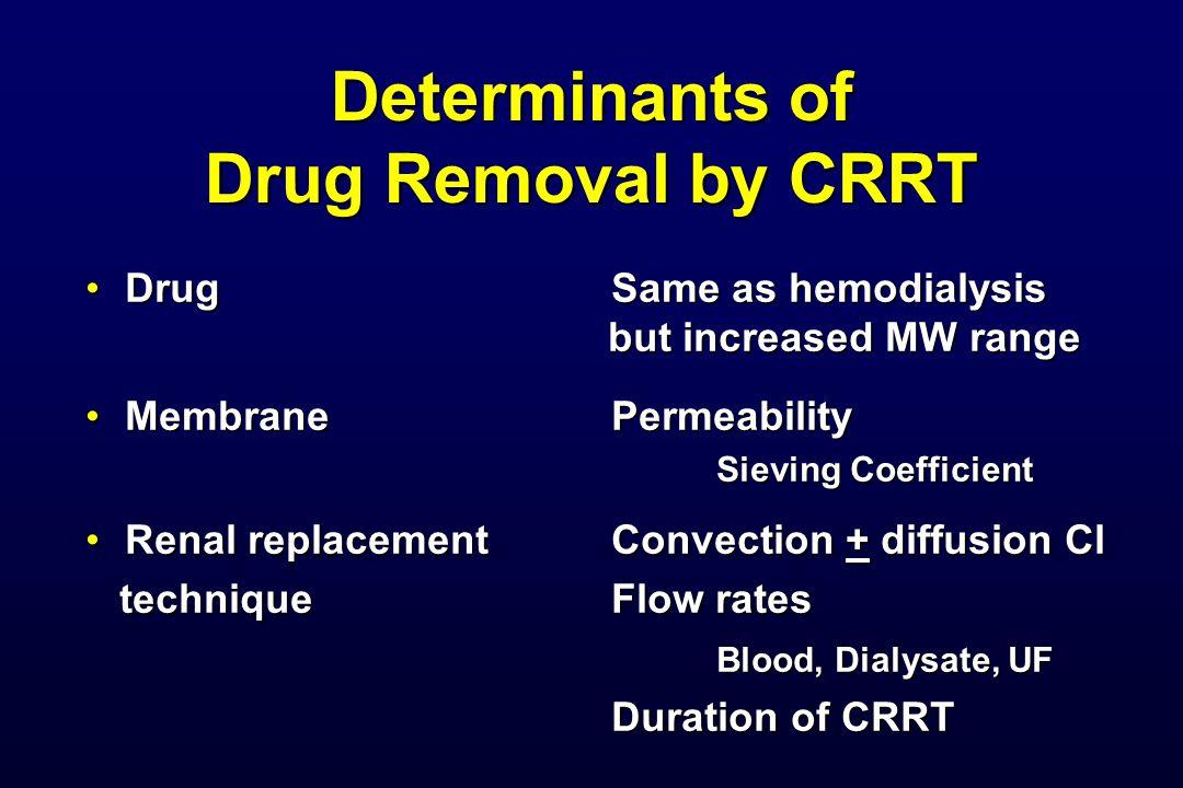 Determinants of Drug Removal by CRRT DrugSame as hemodialysisDrugSame as hemodialysis but increased MW range but increased MW range MembranePermeabili