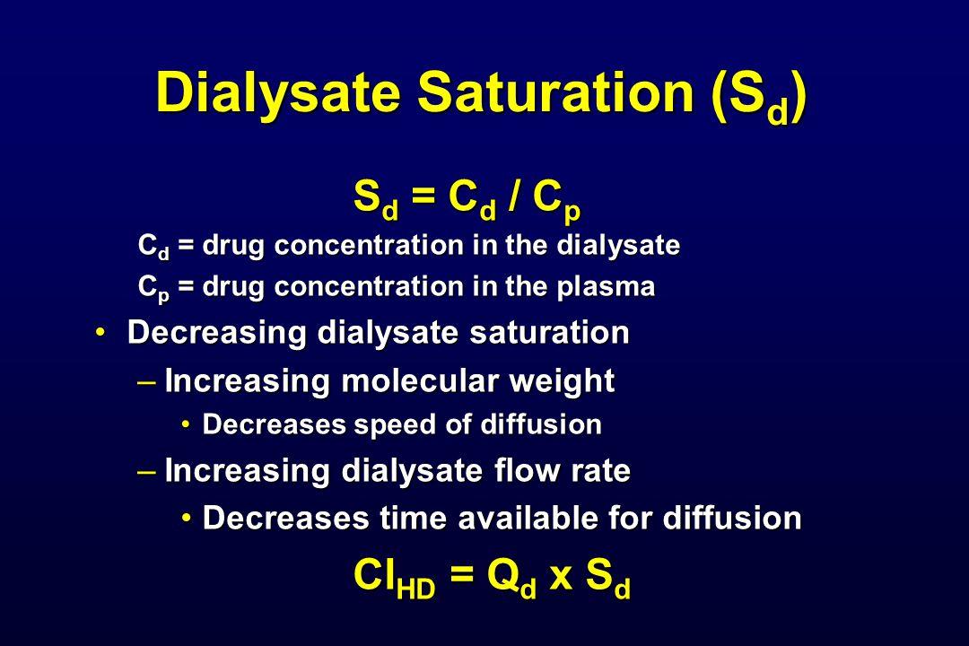 Dialysate Saturation (S d ) S d = C d / C p C d = drug concentration in the dialysate C p = drug concentration in the plasma Decreasing dialysate satu