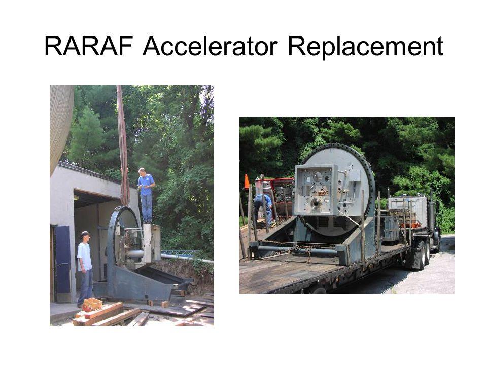 RARAF Accelerator Replacement