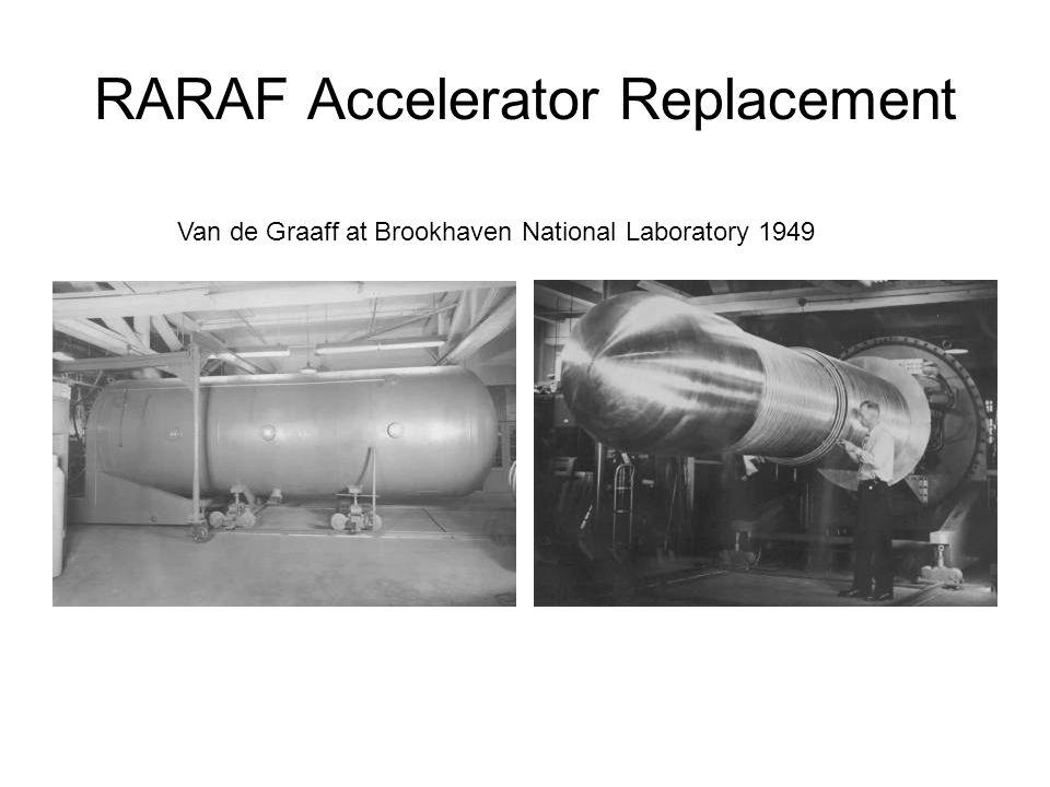 RARAF Accelerator Replacement Van de Graaff at Brookhaven National Laboratory 1949