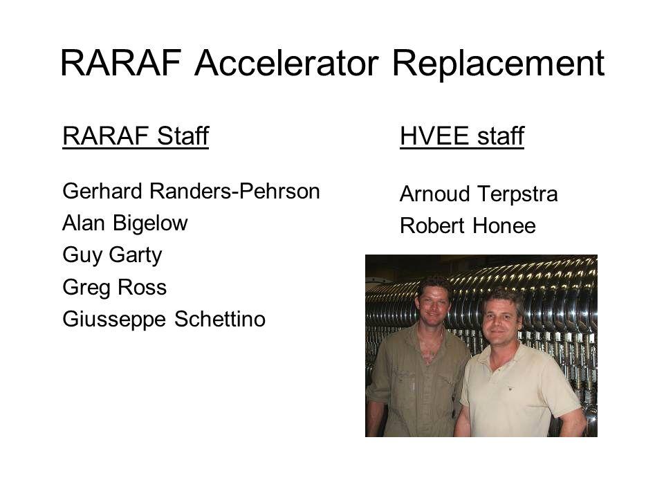 RARAF Accelerator Replacement RARAF Staff Gerhard Randers-Pehrson Alan Bigelow Guy Garty Greg Ross Giusseppe Schettino HVEE staff Arnoud Terpstra Robert Honee