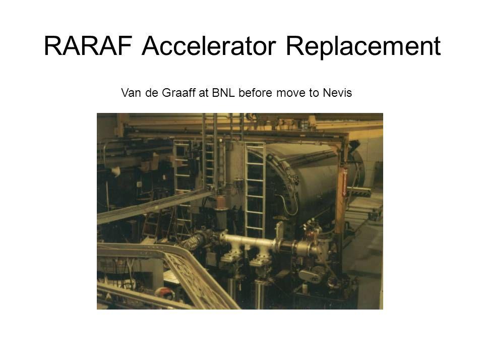 RARAF Accelerator Replacement Van de Graaff at BNL before move to Nevis