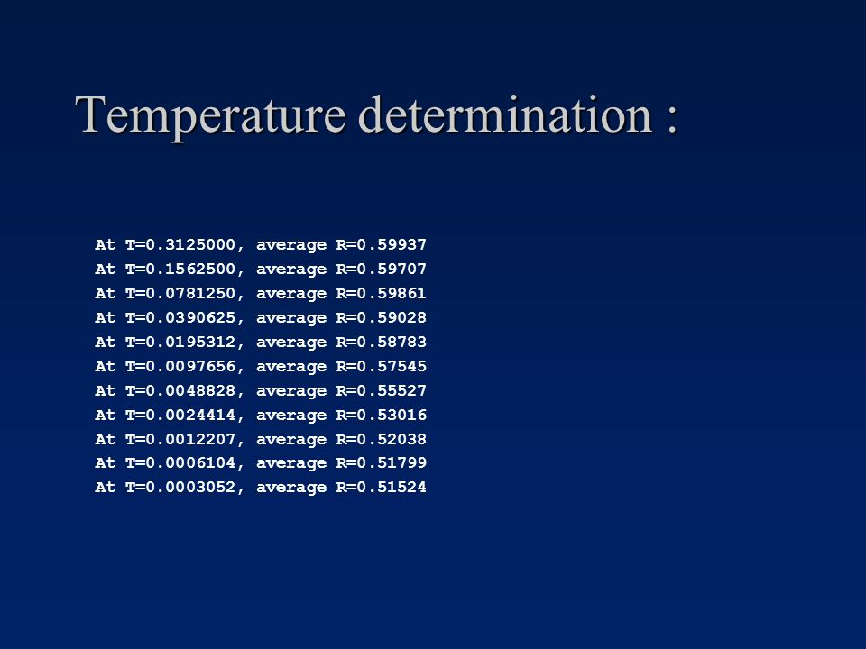 Temperature determination : At T=0.3125000, average R=0.59937 At T=0.1562500, average R=0.59707 At T=0.0781250, average R=0.59861 At T=0.0390625, average R=0.59028 At T=0.0195312, average R=0.58783 At T=0.0097656, average R=0.57545 At T=0.0048828, average R=0.55527 At T=0.0024414, average R=0.53016 At T=0.0012207, average R=0.52038 At T=0.0006104, average R=0.51799 At T=0.0003052, average R=0.51524