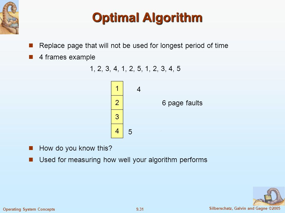 9.31 Silberschatz, Galvin and Gagne ©2005 Operating System Concepts Optimal Algorithm Replace page that will not be used for longest period of time 4