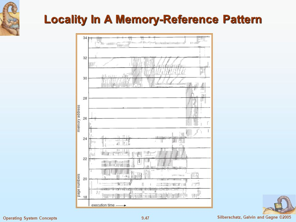 9.47 Silberschatz, Galvin and Gagne ©2005 Operating System Concepts Locality In A Memory-Reference Pattern